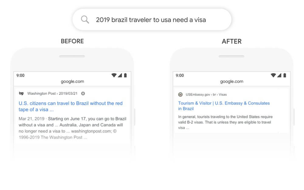 Google BERT primjer